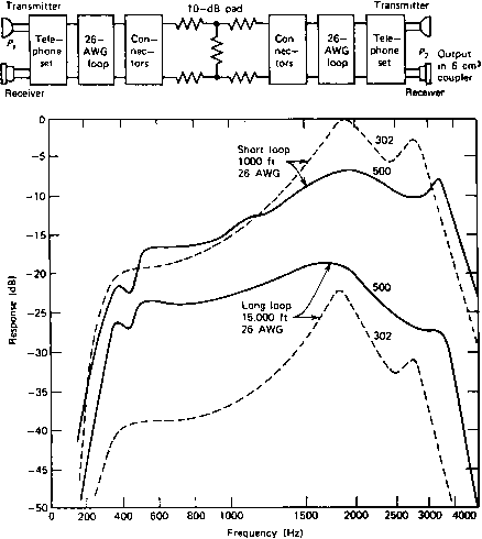 Frequency Range Human Voice
