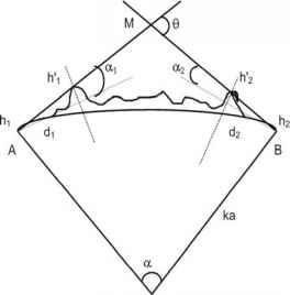 Main Propagation Mechanisms - Radio Wave