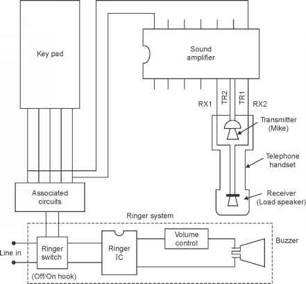 Tea1062 Ic Pin Diagram - Switching Systems